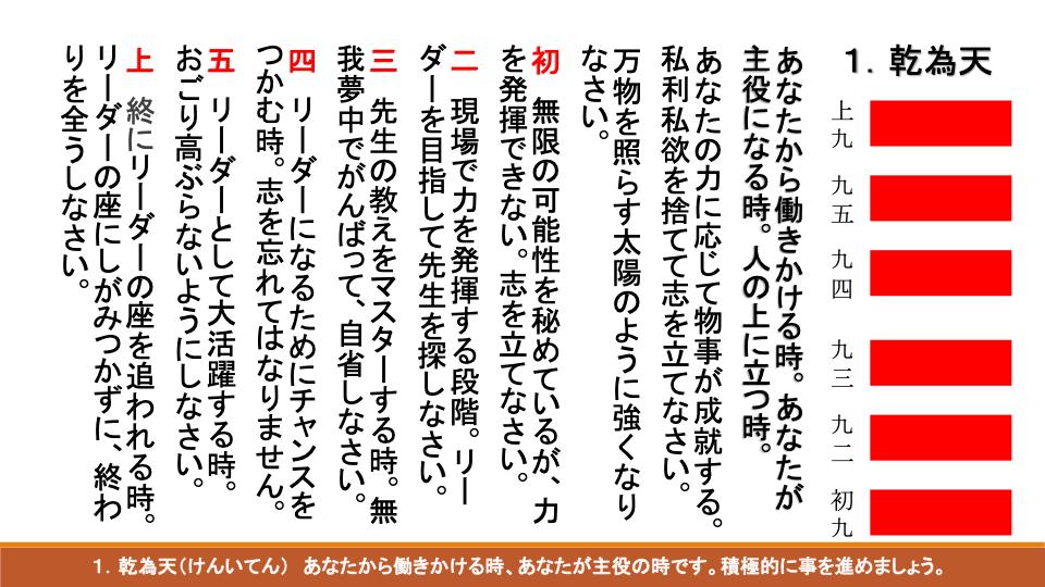 易経ワンコイン講座04 乾為天(けんいてん)
