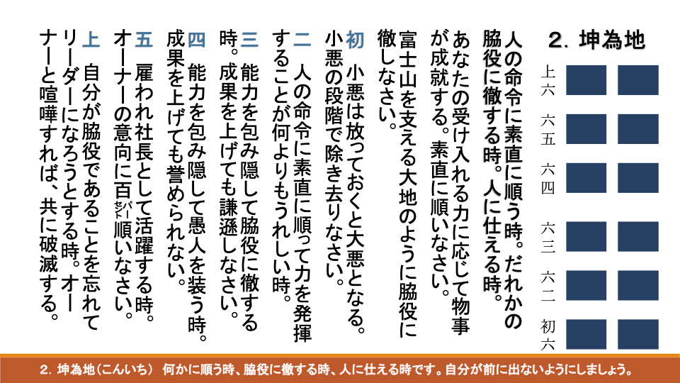 易経ワンコイン講座05 坤為地(こんいち)