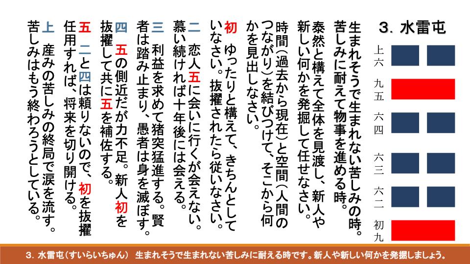 易経ワンコイン講座06 水雷屯(すいらいちゅん)