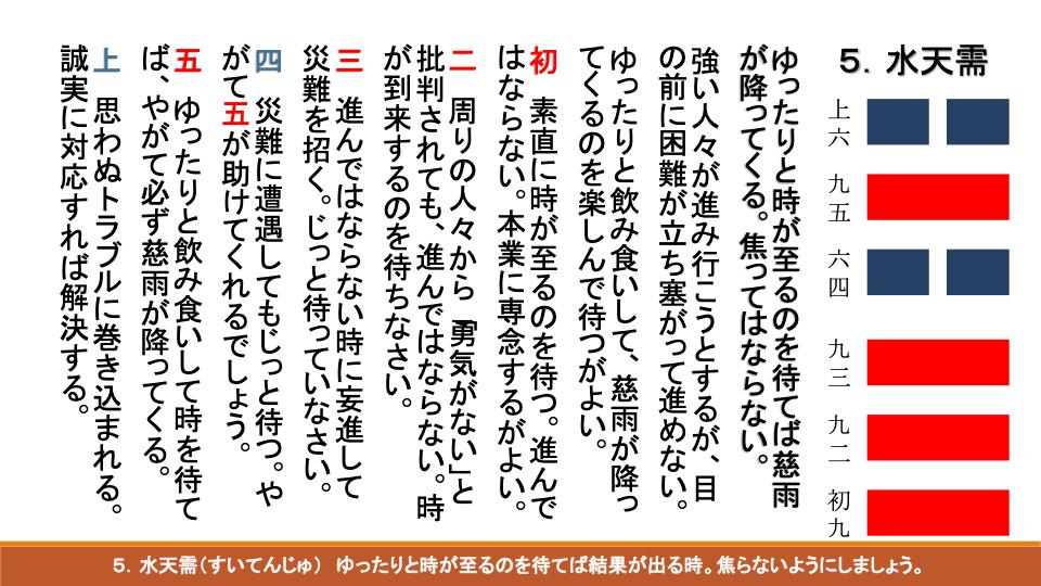 易経ワンコイン講座08 水天需(すいてんじゅ)