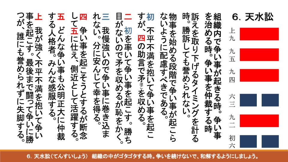 易経ワンコイン講座09 天水訟(てんすいしょう)