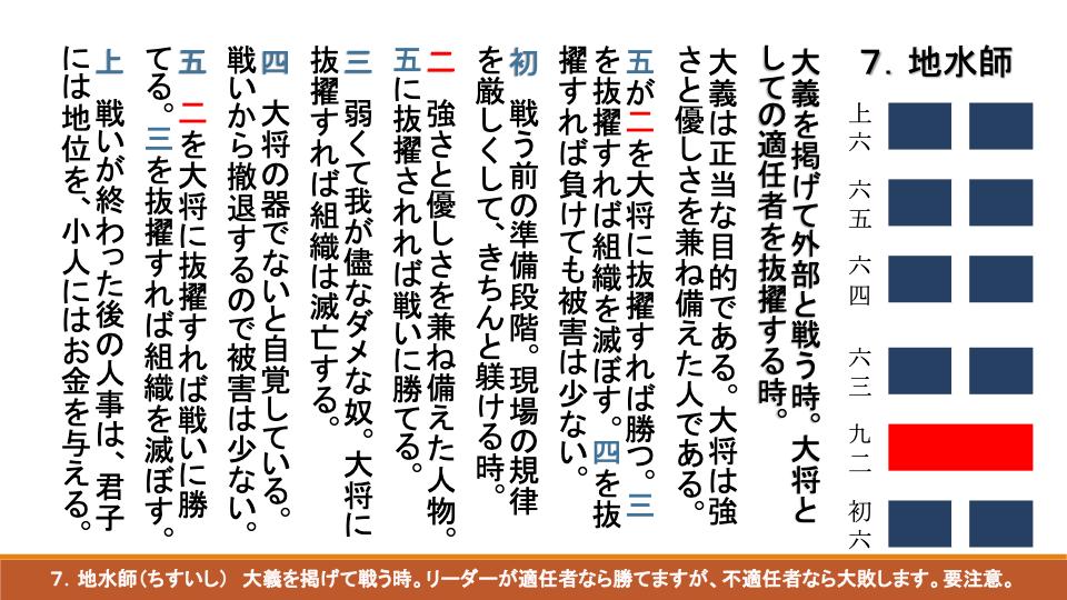 易経ワンコイン講座10 地水師(ちすいし)