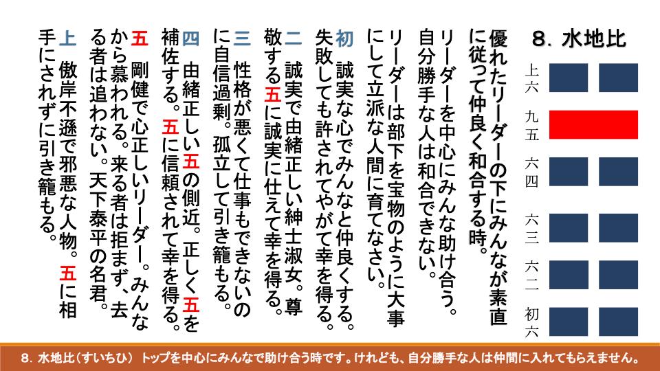 易経ワンコイン講座11 水地比(すいちひ)