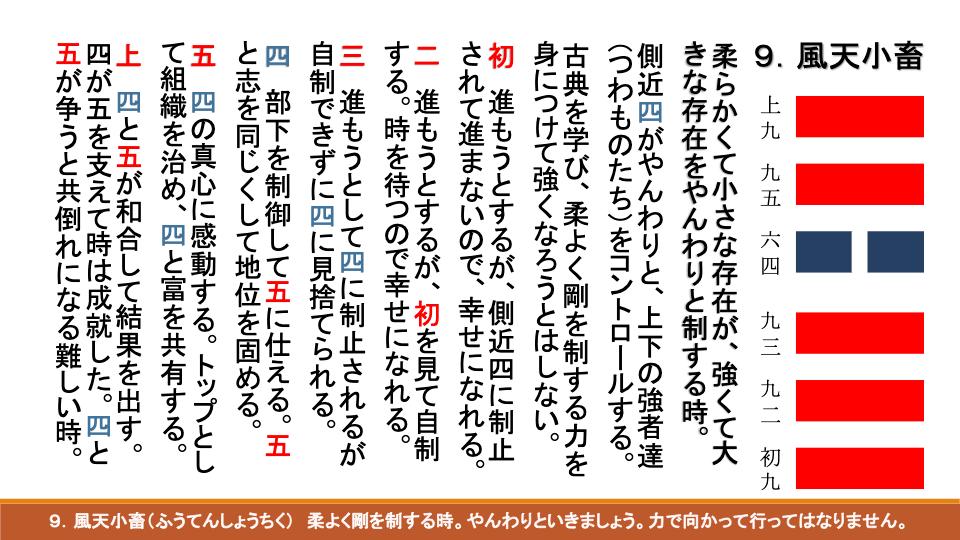 易経ワンコイン講座12 風天小畜(ふうてんしょうちく)
