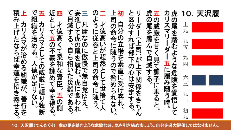 易経ワンコイン講座13 天澤履(てんたくり)