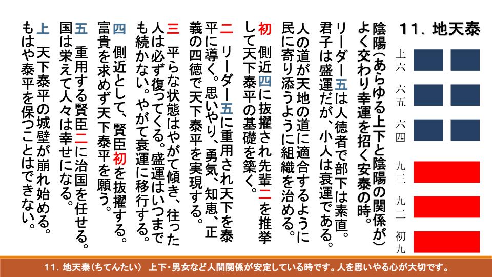 易経ワンコイン講座14 地天泰(ちてんたい)