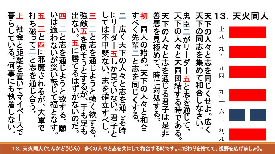 易経ワンコイン講座16 天火同人(てんかどうじん)