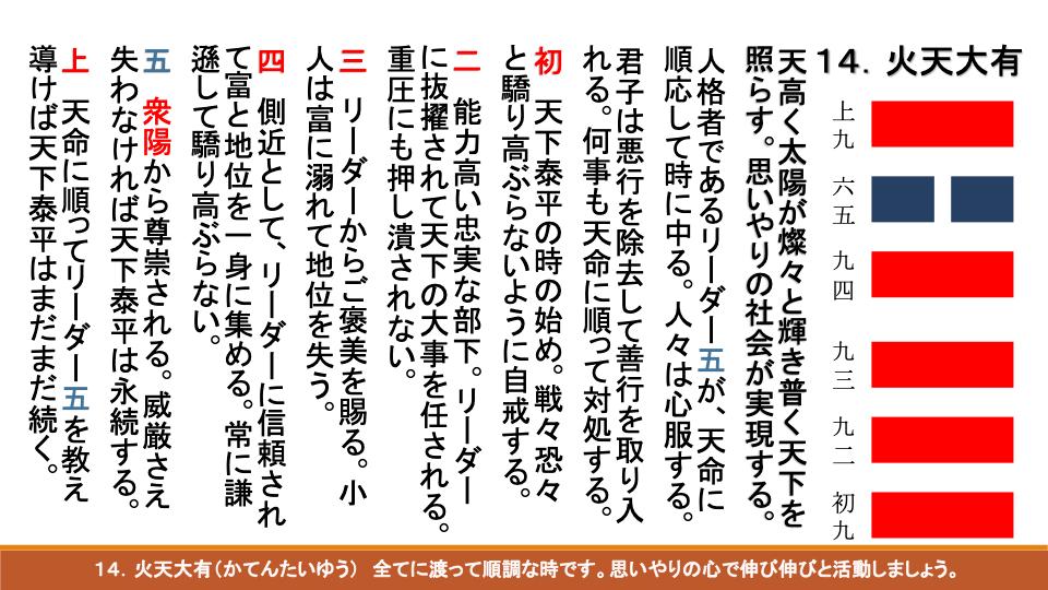 易経ワンコイン講座17 火天大有(かてんたいゆう)