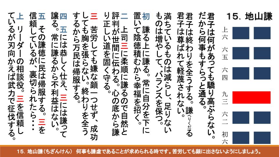 易経ワンコイン講座18 地山謙(ちざんけん)