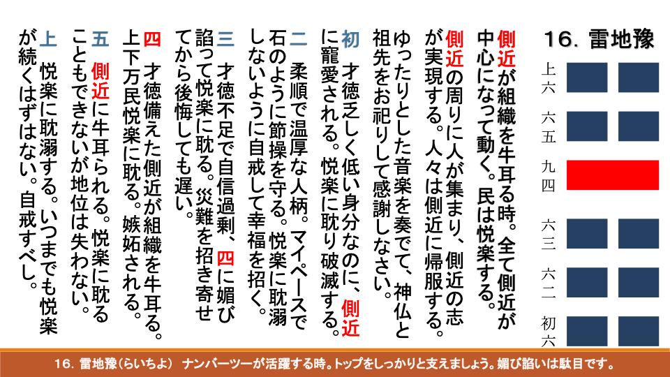 易経ワンコイン講座19 雷地豫(らいちよ)