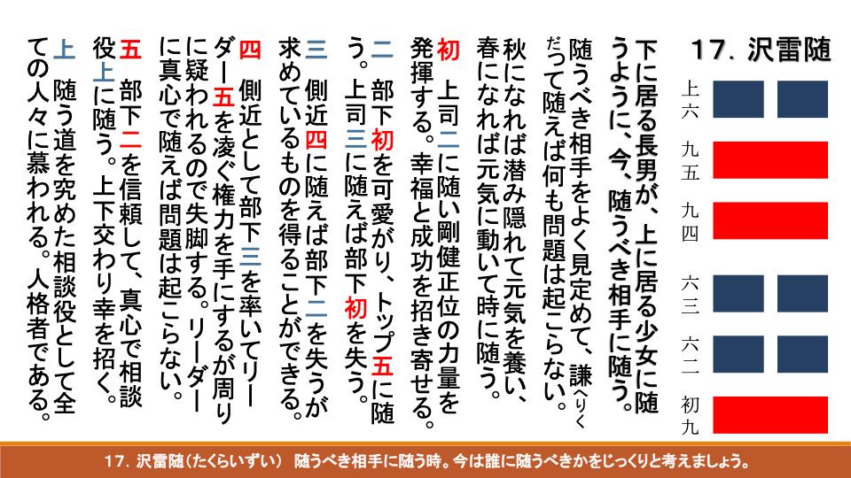 易経ワンコイン講座20 澤雷随(たくらいずい)